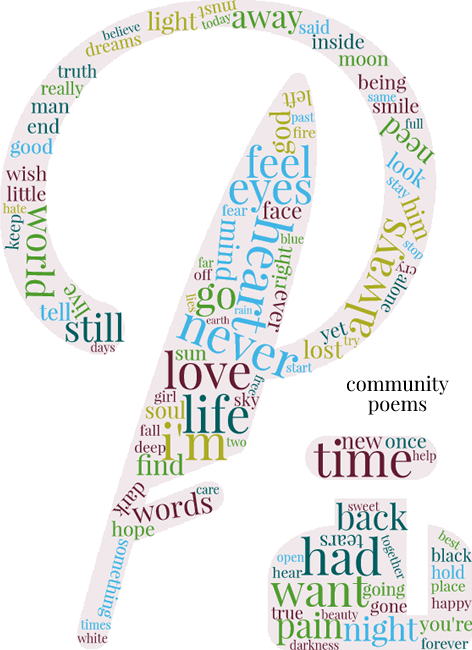 Poetic WordClouds: These are the most common words in Poetry