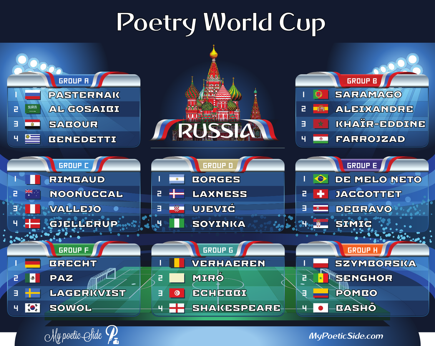 The Poetry World Cup
